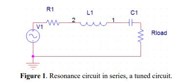 R1 L1 C1 V1 Rload Figure 1. Resonanc circuit in series, a tuned circuit