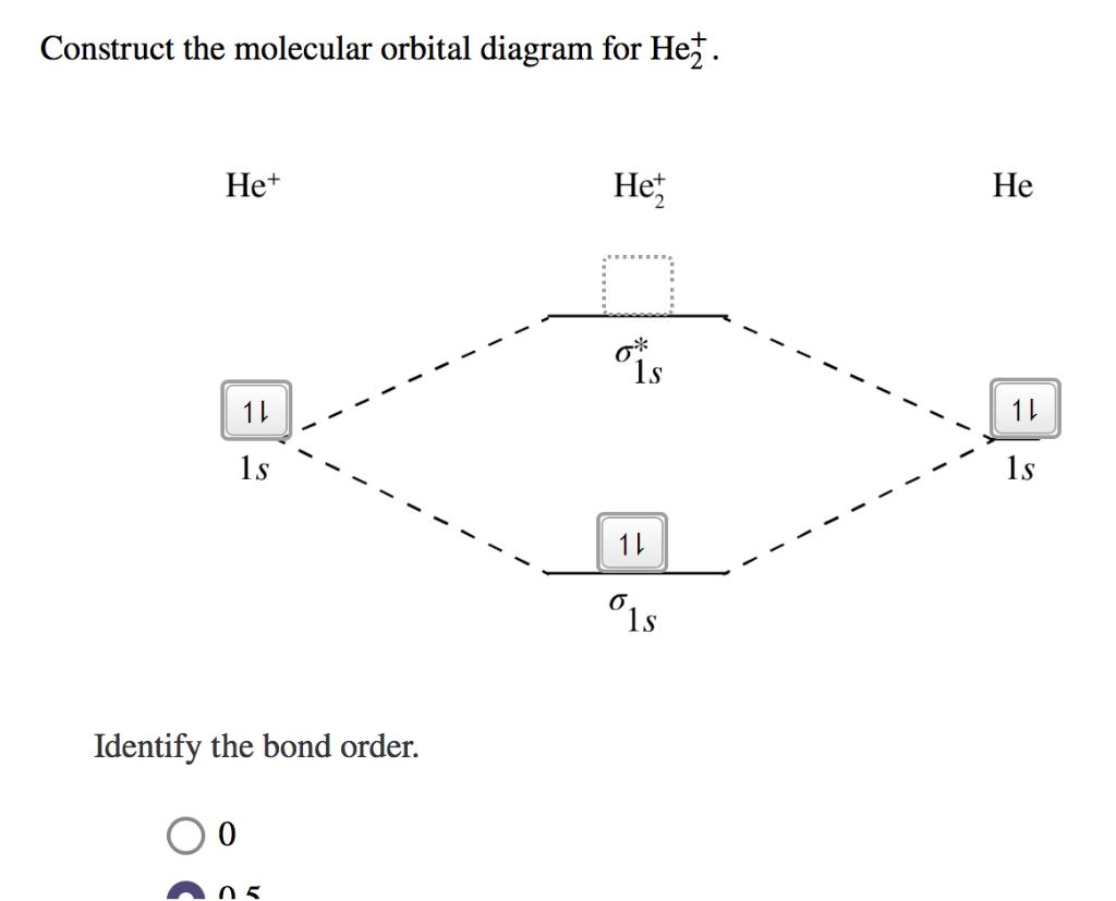 Solved Construct The Molecular Orbital Diagram For Hei He Wiring Diagram