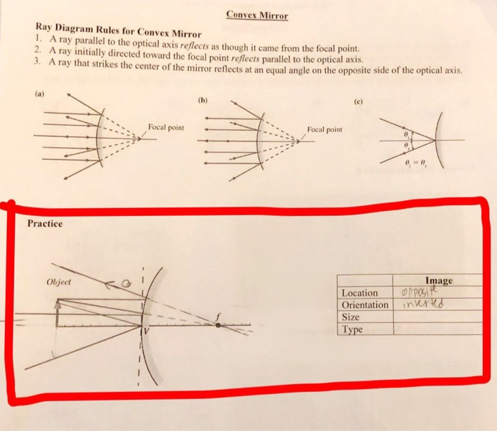 Solved  I Used The Above Rules To Draw The Diagram  Did I