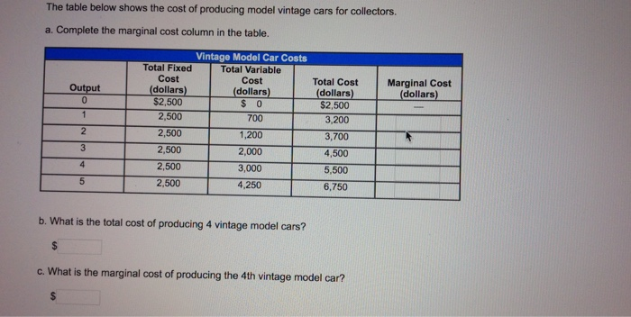 Question The Table Below Shows Cost Of Producing Model Vintage Cars For Collectors A Complete M