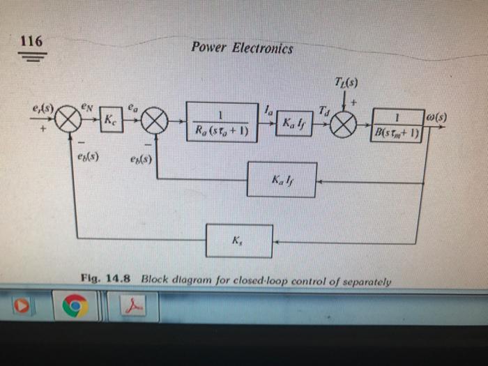 Solved: 116 Power Electronics TŁ(s) Ts Lo(s) Ke E(s) E(s ...