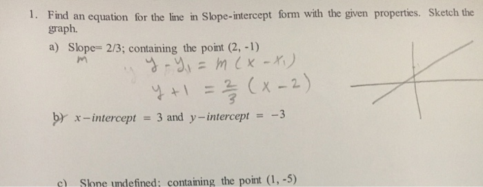 Solved Find An Equation For The Line In Slope Intercept F