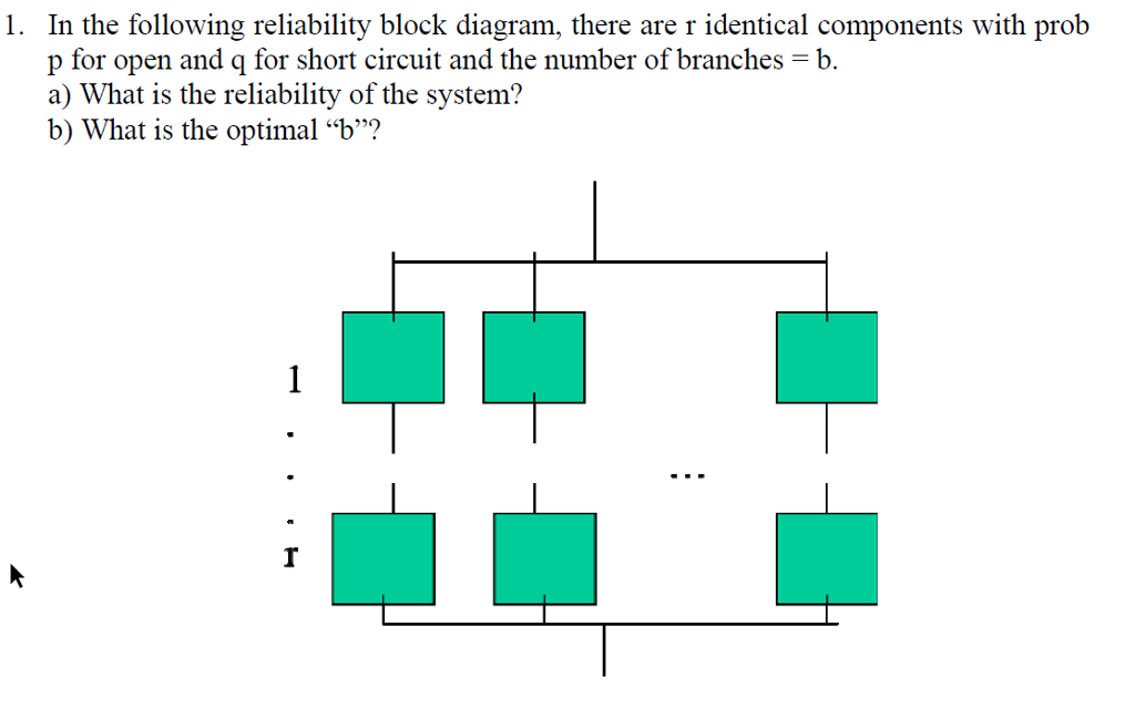 short block diagram enthusiast wiring diagrams u2022 rh bwpartnersautos com simple short circuit protection diagram simple short circuit protection diagram