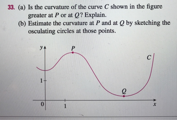 Solved: 33  (a) Is The Curvature Of The Curve C Shown In T