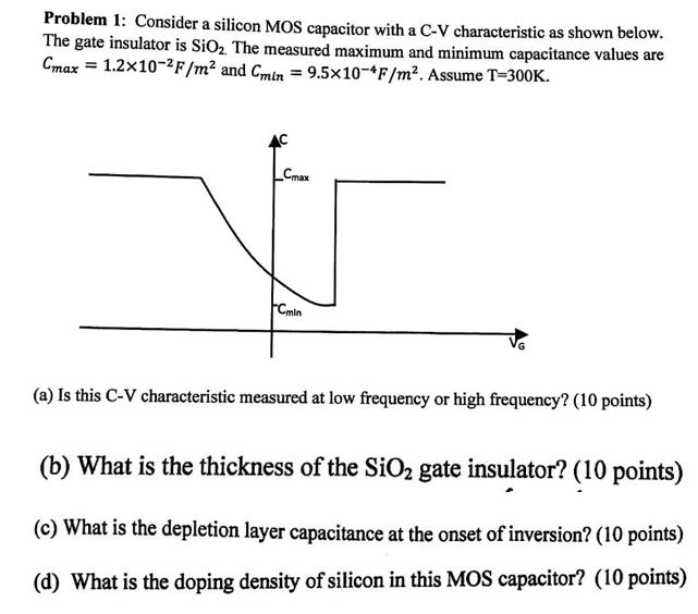 Problem Consider A Silicon Mos Capacitor With C V Characteristic As Shown Below The Gate