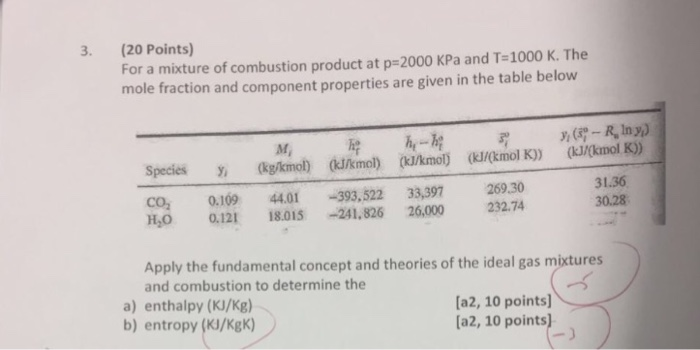 3. (20 Points) For a mixture of combustion product at p-2000 KPa and T=1000 K. The mole fraction and component properties are given in the table below Species (k/kmol) (J/kmol) (kJ/kmol) (kJ/(kmol K)) l )) CO 0.09 44.01 393,522 33,397 269.30 HO 0.121 18.015 -241,826 26,000 232.74 31.36 30.28 Apply the fundamental concept and theories of the ideal gas mixtures and combustion to determine the a) enthalpy (KJ/Kg) b) entropy (KJ/KgK) [a2, 10 points (a2, 10 points