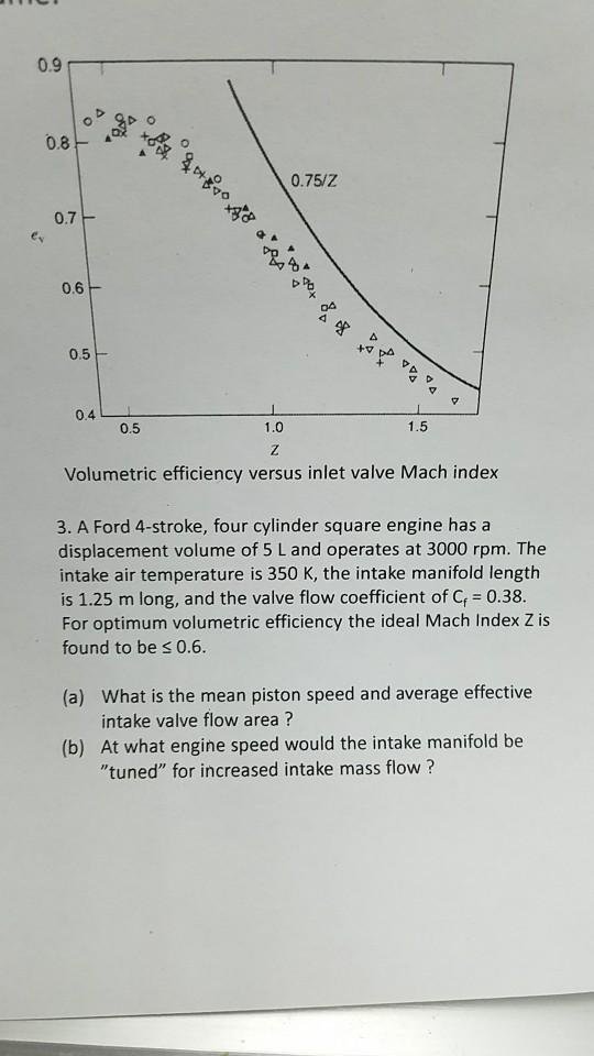 Solved: 0 9 08 0 75/Z 0 7F 0 6 +7 0 5 0 4 0 5 1 0 1 5 Volu