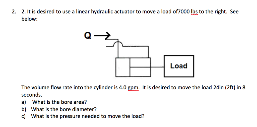 Solved: 2  It Is Desired To Use A Linear Hydraulic Actuato