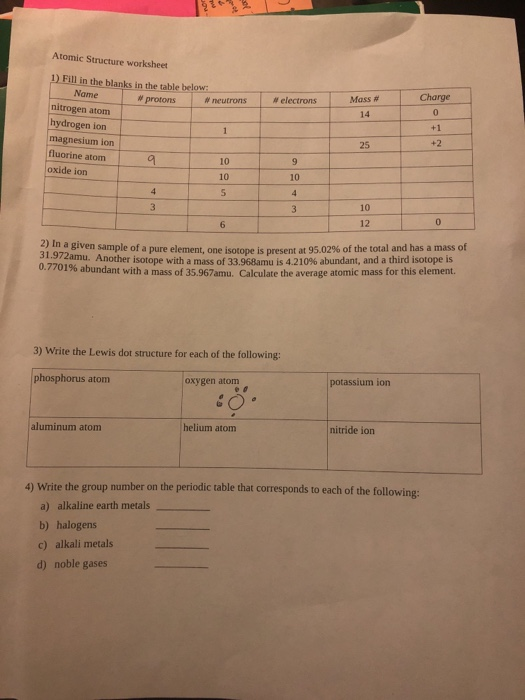 Solved: Atomic Structure Worksheet 1) Fill In The Blanks I ...