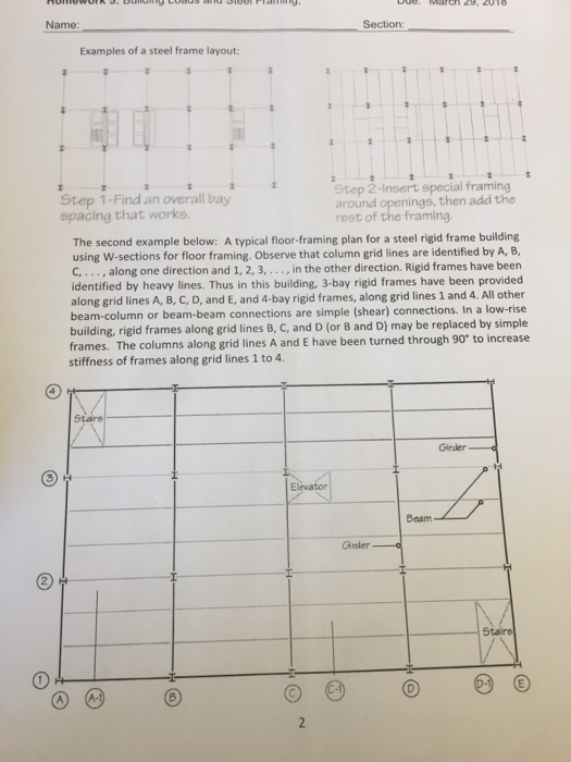 Solved: Name Section: Examples Of A Steel Frame Layout Ste ...
