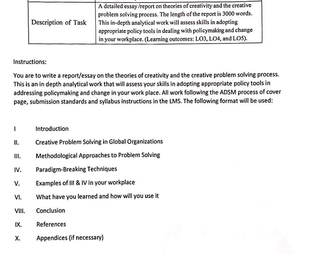 English Essay Example A Detailed Essay Report On Theories Of Creativity And The Creative Problem  Solving Process How Do I Write A Thesis Statement For An Essay also Advanced English Essay Note Please Give Full Detailed Essay At Least   Cheggcom Business Communication Essay