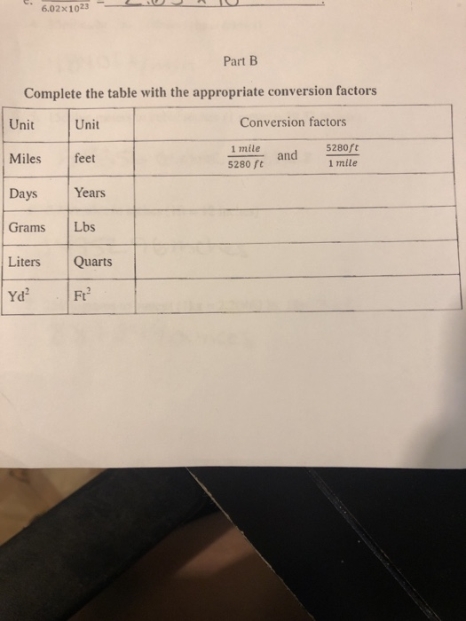 6 02x1023 Part B Complete The Table With The Appropriate Conversion Factors Unitunit Milesfeet Days Grams