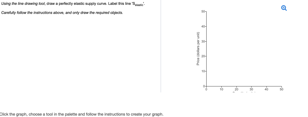 perfectly elastic supply curve graph