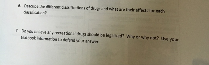 Solved: Describe The Different Classifications Of Drugs An