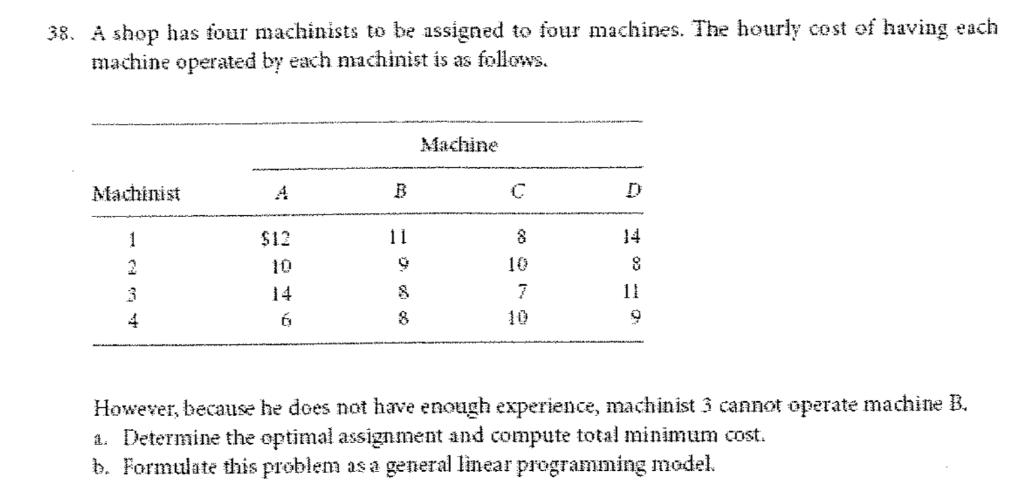 Machinist F – Meta Morphoz