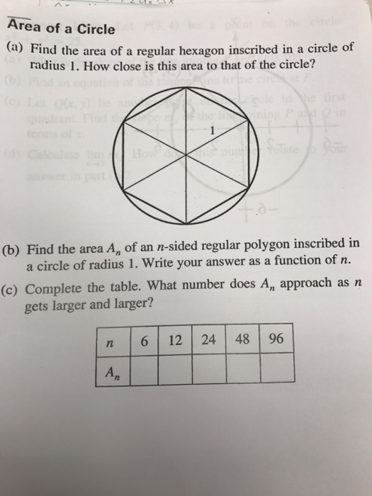 Solved: Area Of A Circle (a) Find The Area Of A Regular He