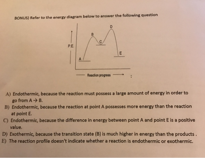 Solved Bonus Refer To The Energy Diagram Below To Answer