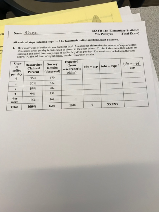 Solved: RdName Vive MATH 115 Elementary Statisties Mr  Pit