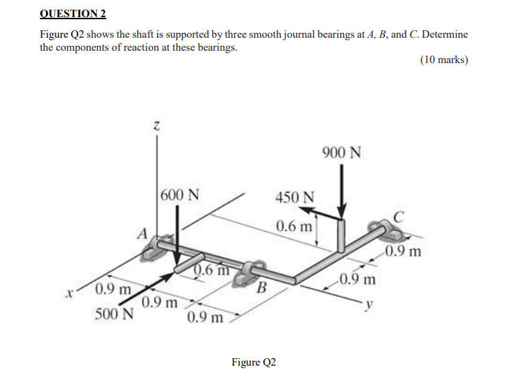 Solved Question 2 Figure Q2 Shows The Shaft Is Supported
