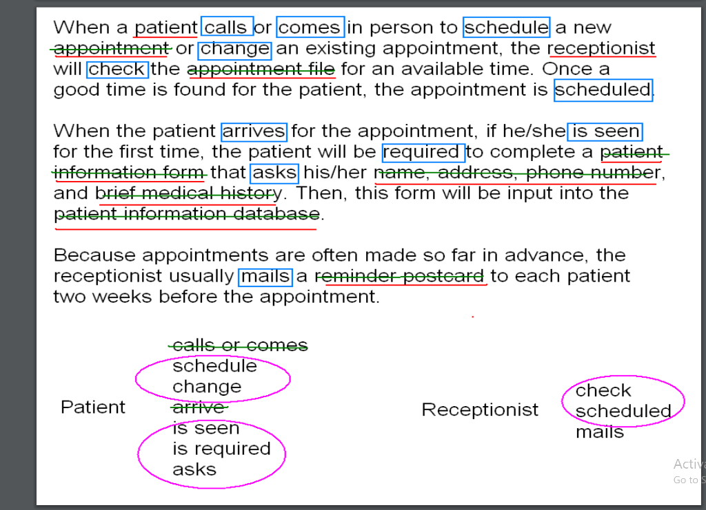 Dentist Office System When A Patient Calls Or Comes In Person To Schedule New Ointment Change An Existing The Receptionist Will Check