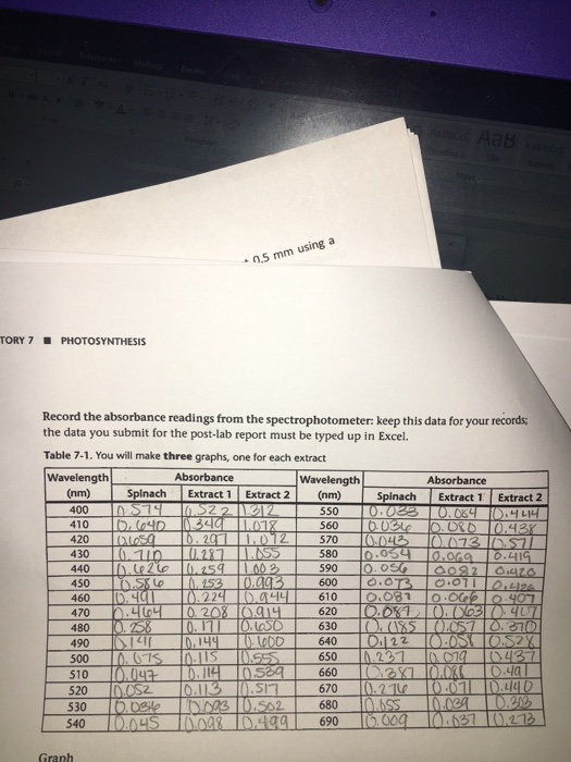 projectile motion lab report conclusion Physics report projectile motion conclusion: so, basically the physics full lab report - centripetal force projectile motion experiment 1.