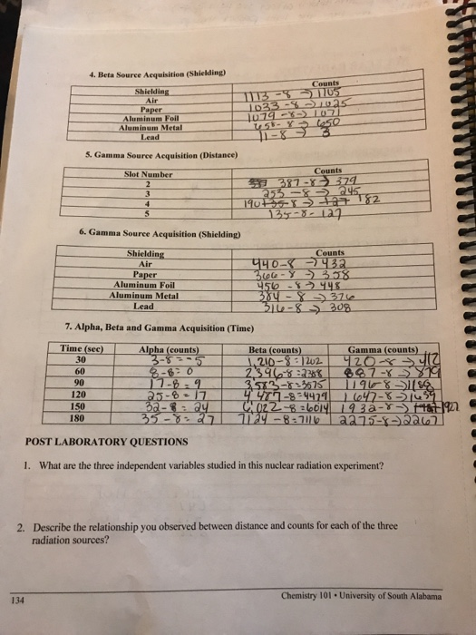 Solved  Experiment 10 Nuclear Radiation Report Sheet Namen