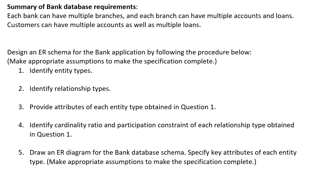 Solved: Summary Of Bank Database Requirements Each Bank Ca