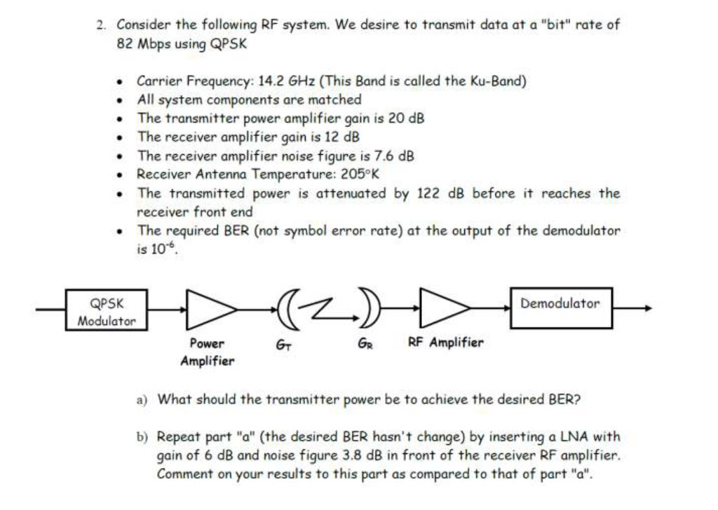 Qpsk Transmitter And Receiver