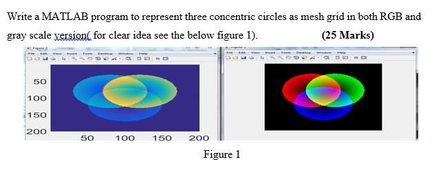 Solved: Write A MATLAB Program To Represent Three Concentr