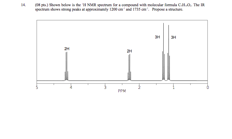 14. (08 pts.) Shown below is the H NMR spectrum for a compound with molecular formula C H1oO2. The IR spectrum shows strong peaks at approximately 1200 c and 1735 cm1. Propose a structure. зн 3H 3H зн 2H 2H 5 PPM