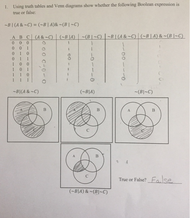 Solved Using Truth Tables And Venn Diagrams Show Whether