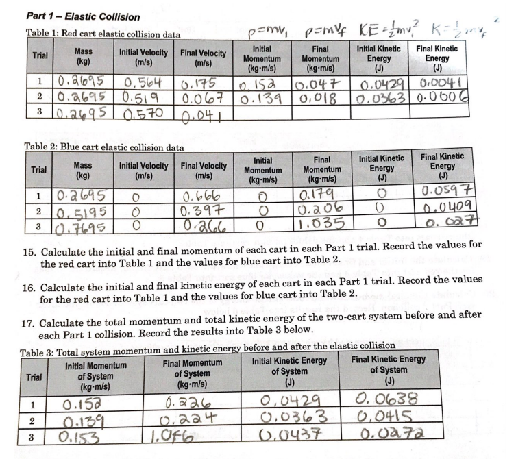 Solved Part 2 Inelastic Collision Table 4i Red Cart Inela