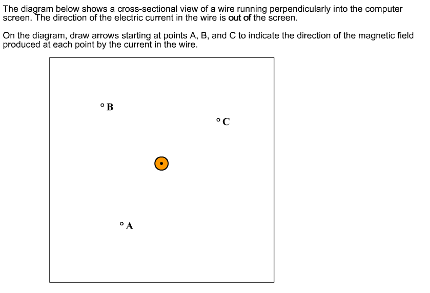 The Diagram Below Shows A Cross Sectional View Of Chegg