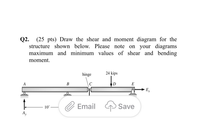 Solved: Q2  (25 Pts) Draw The Shear And Moment Diagram For