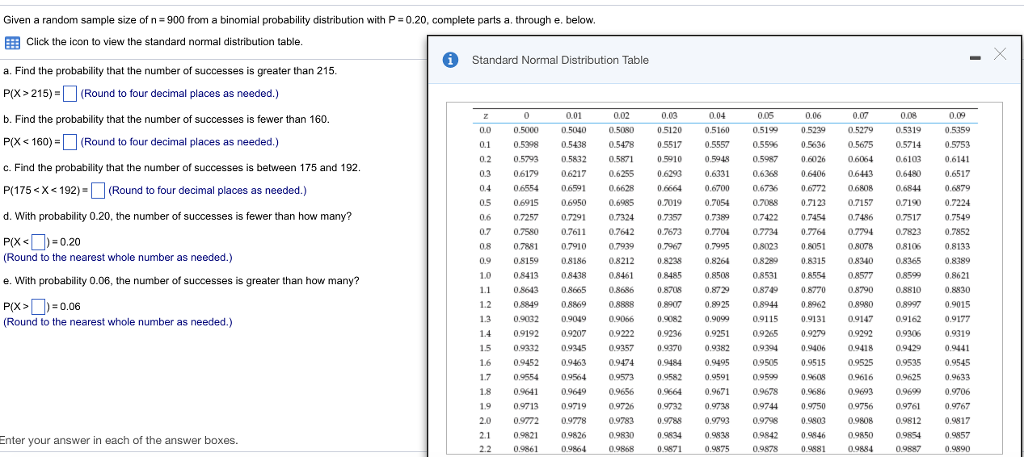 Solved Given A Random Sample Size Of N 900 From A Binomia