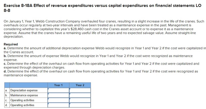 Solved: Exercise 8-18A Effect Of Revenue Expenditures Vers