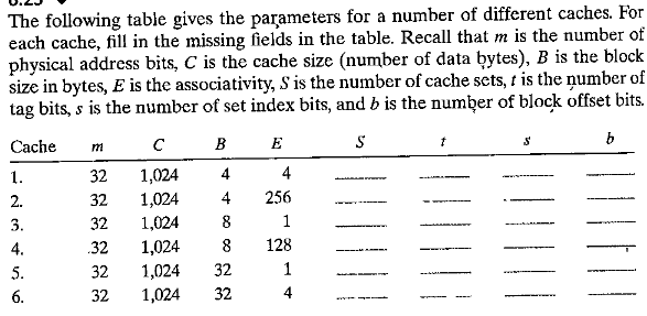 The following tabie gives the parameters for a number of different caches. For each cache, fill in the missing fields in the table. Recall that m is the number of physical address bits, C is the cache size (number of data bytes), B is the block size in bytes, E is the associativity, S is the number of cache sets, t is the number of tag bits, s is the number of set index bits, and b is the number of block offset bits. Cache m 4 32 1,0244 32 1,024 4 256 32 1,024 32 1,0248 128 32 1,024 32 321,02432 2. 4 4
