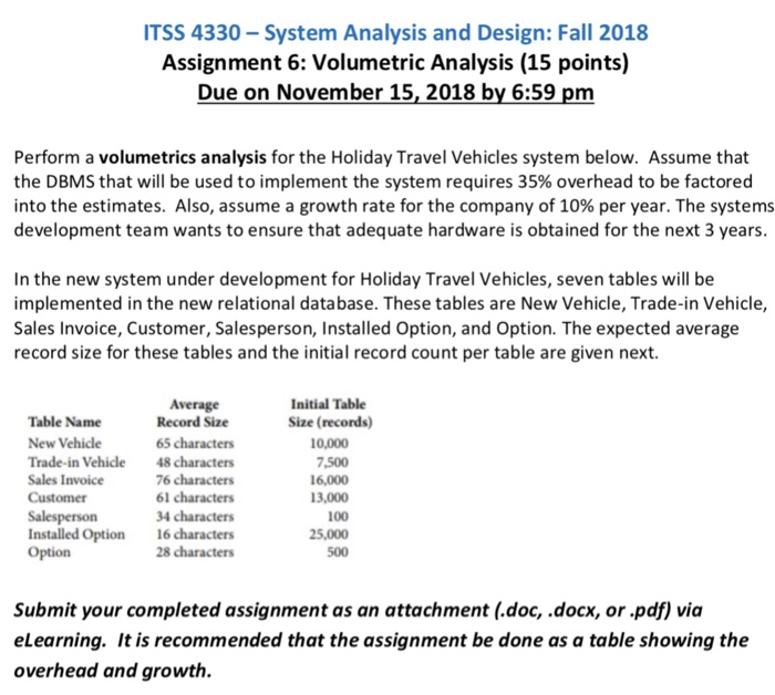 Itss 4330 System Analysis And Design Fall 2018 As Chegg Com