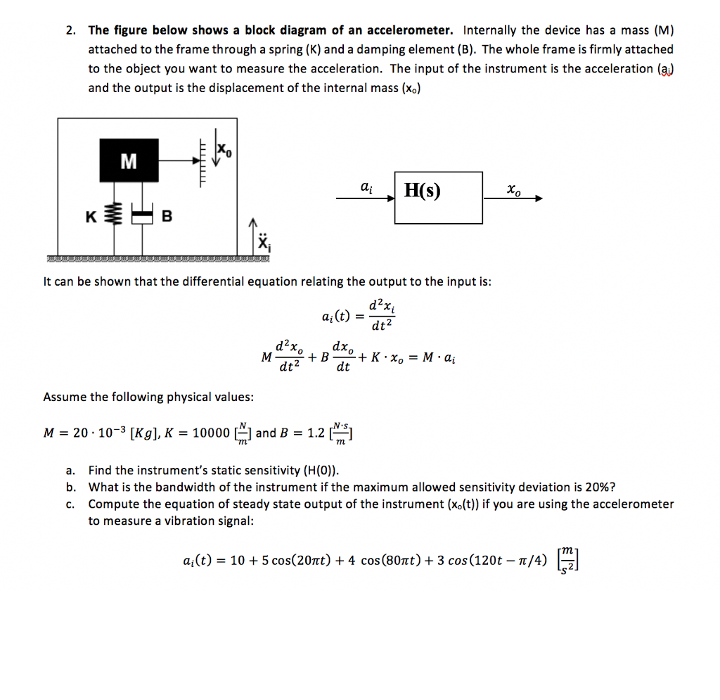 2 The Figure Below Shows A Block Diagram Of An Ac Equations Accelerometer Internally Device