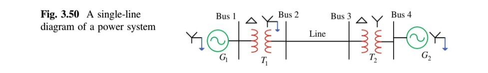 Fig. 3.50 A single-line diagram of a power system Bus 2 Bus 3 △Y Bus Line GT T2