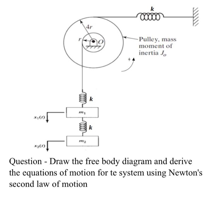solved draw the free body diagram and derive the equation Body Diagram Worksheet 4r pulley, mass o moment of inertia j x20) question draw the free body