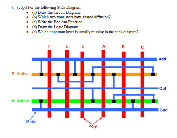 Solved  7   20pt  For The Following Stick Diagram     A  D