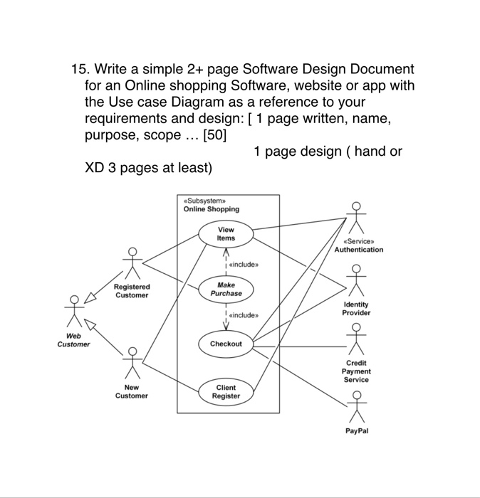 Solved I 15 Write A Simple 2 Page Software Design Docum Chegg Com