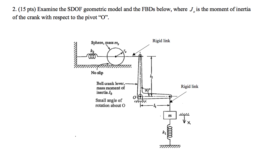 Mechanical engineering recent questions chegg 15 pts examine the sdof geometric model and the fbds below fandeluxe Images