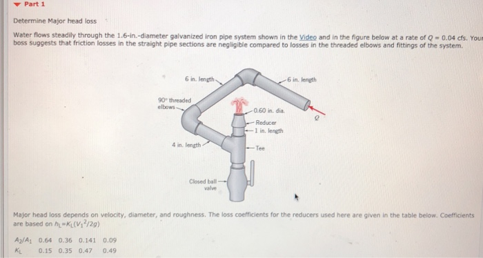 Part 1 Determine Major head loss . boss suggests that friction losses in the straight pipe sections are negligible compared to losses in the threaded elbowis and fittings of the system. 6 in. length 6 in. length 0° threaded elbows ea60ì, 0.60 in. dia 0 Reducer ト-1 in, length 4 in. length Tee Closed ball valve Major head loss depends on velocity, diameter, and roughness. The loss coefficients for the reducers used here are given in the table below. Coefficients are based on h-KL(Ving) A2/A1 0.64 0.36 0.141 0.09 KL 0.15 0.35 0.47 0.49