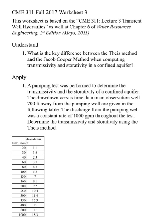 Solved: CME 31 I Fall 2017 Worksheet 3 This Worksheet Is B ...