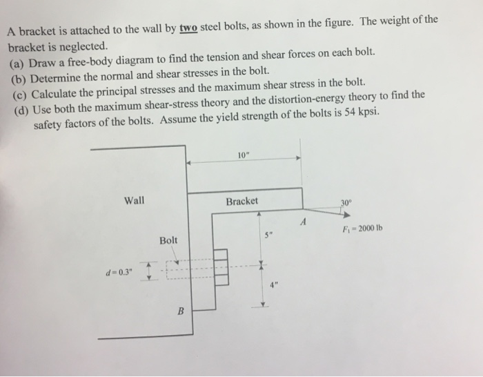 a bracket is attached to the wall by two steel bolts, as shown in the