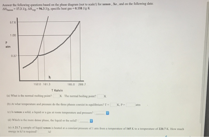 Solved Answer The Following Questions Based On The Phase