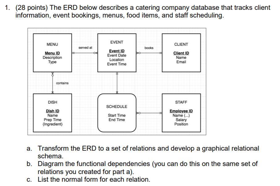 erd to database