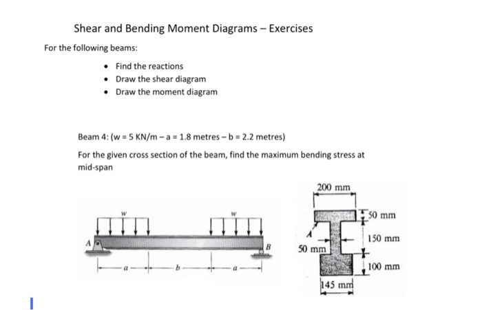 Cross Beam Shear Moment Diagram Circuit Connection Diagram